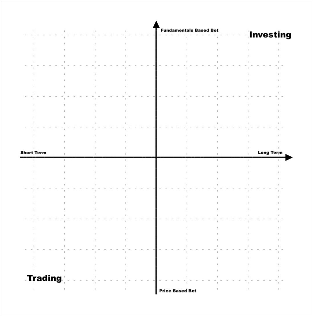 漫谈投资与投机:普通投资者该如何参与加密市场?