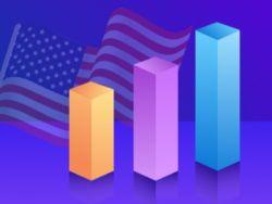 隔夜美股 | 三大指数均涨超1.5%,几乎收复昨日失地,AMC院线(AMC.US)涨超24%