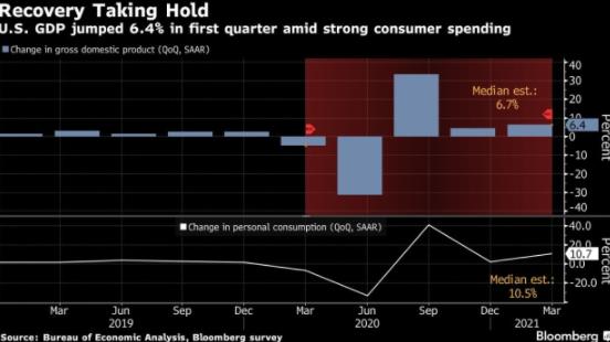学术组织表示:2020 年美国经济衰退持续了两个月