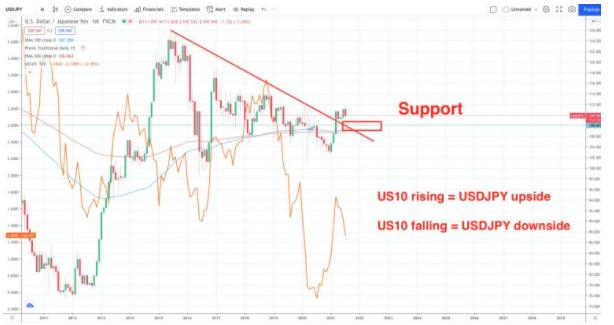 日本央行维持鸽派立场,但日元因避险资金流动而上涨