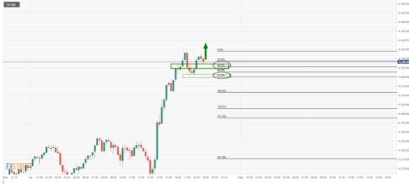 欧元/日元多头紧追不舍,价格可能会继续上行