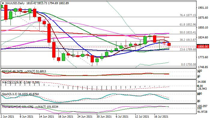 市场信号复杂,黄金/美元近期走势缺乏方向性