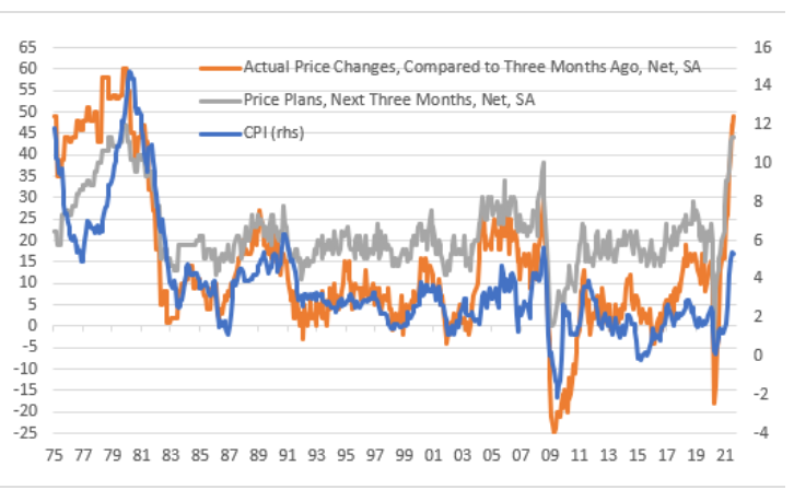 美國通脹放緩,但物價壓力依然存在