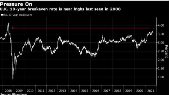 即使市場價格上漲,能源危機也使英鎊前景黯淡