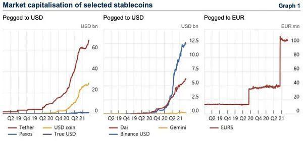 穩定幣監管日益嚴格,或是「主流采用時代」的開始